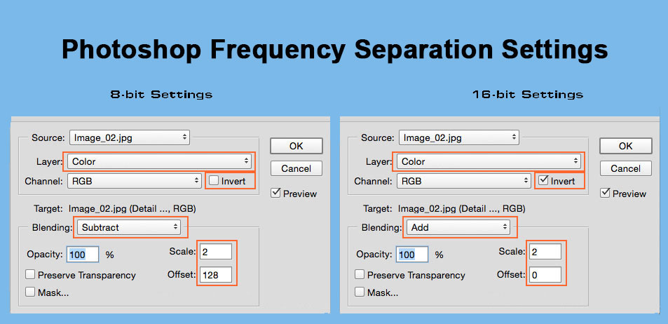 Frequency Separation settings