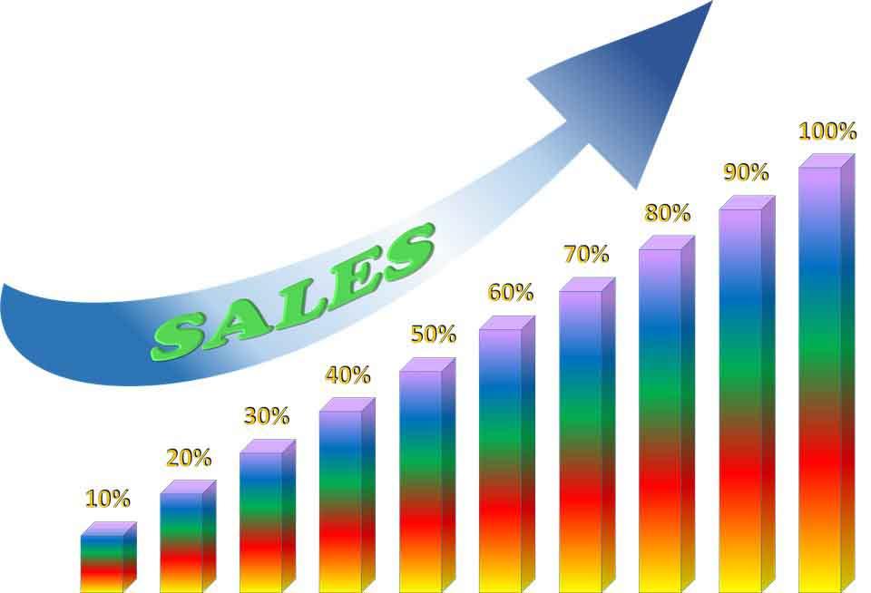 Increase sales (Product Photo Editing)