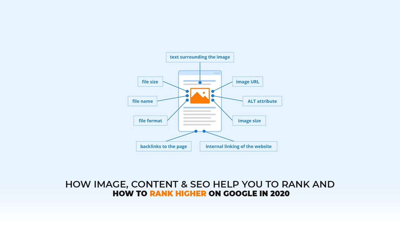 How Image Content SEO help you to Rank And how to rank higher on Google in 2020