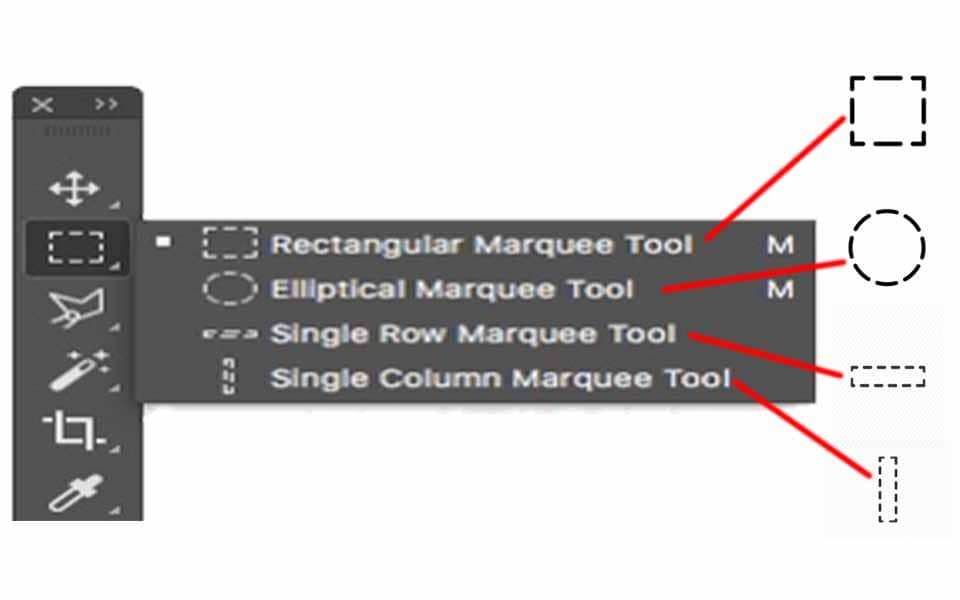 marquee tools (Tools in Photoshop)